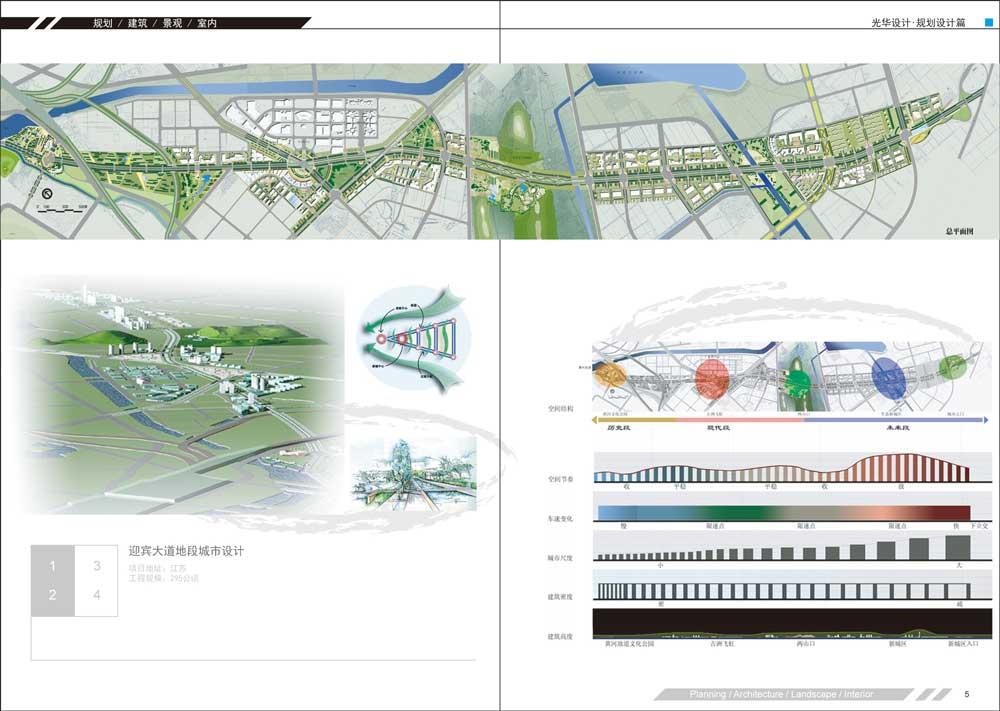 迎賓大道地段城市設計